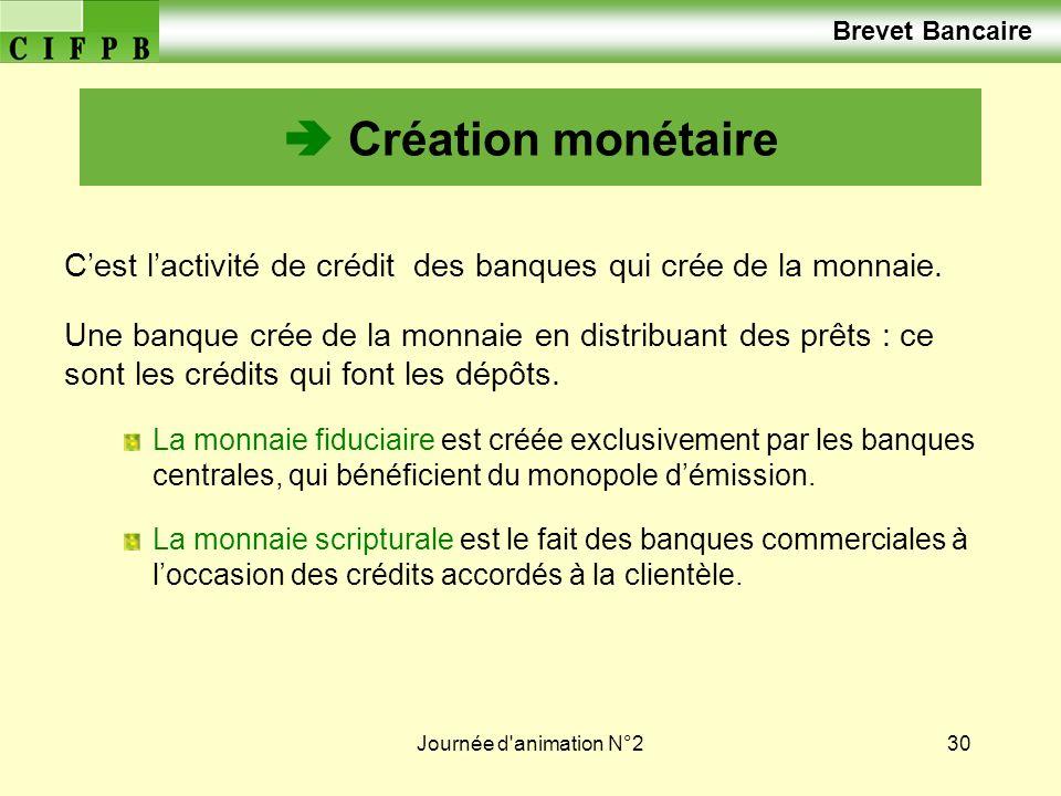  Création monétaire Brevet Bancaire