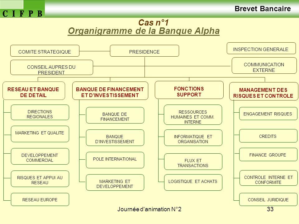 Brevet Bancaire Organigramme de la Banque Alpha Cas n°1
