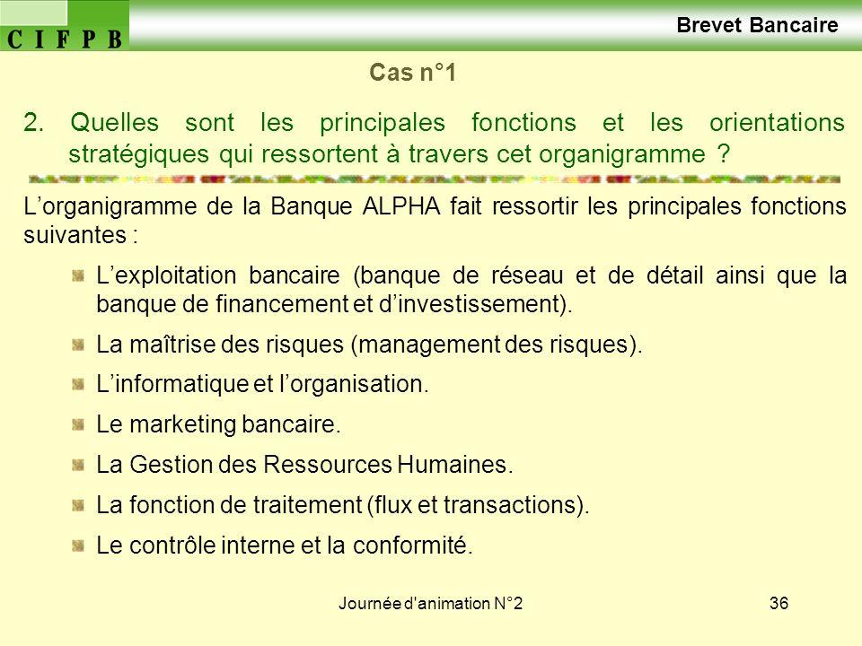 Brevet Bancaire Cas n°1. 2. Quelles sont les principales fonctions et les orientations stratégiques qui ressortent à travers cet organigramme