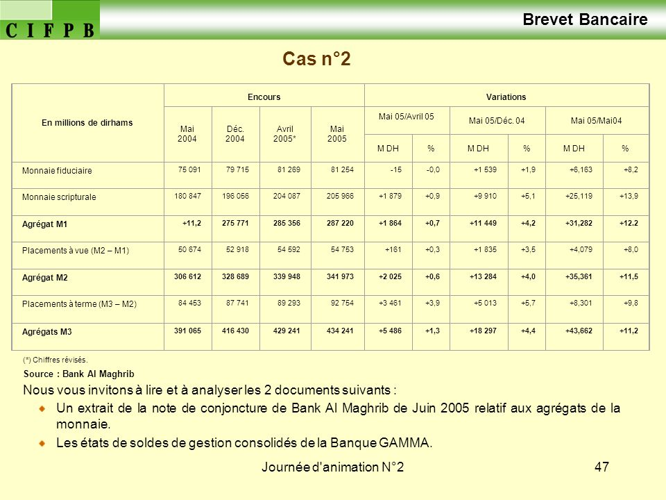 Brevet Bancaire Cas n°2. En millions de dirhams. Encours. Variations. Mai 2004. Déc. 2004. Avril 2005*