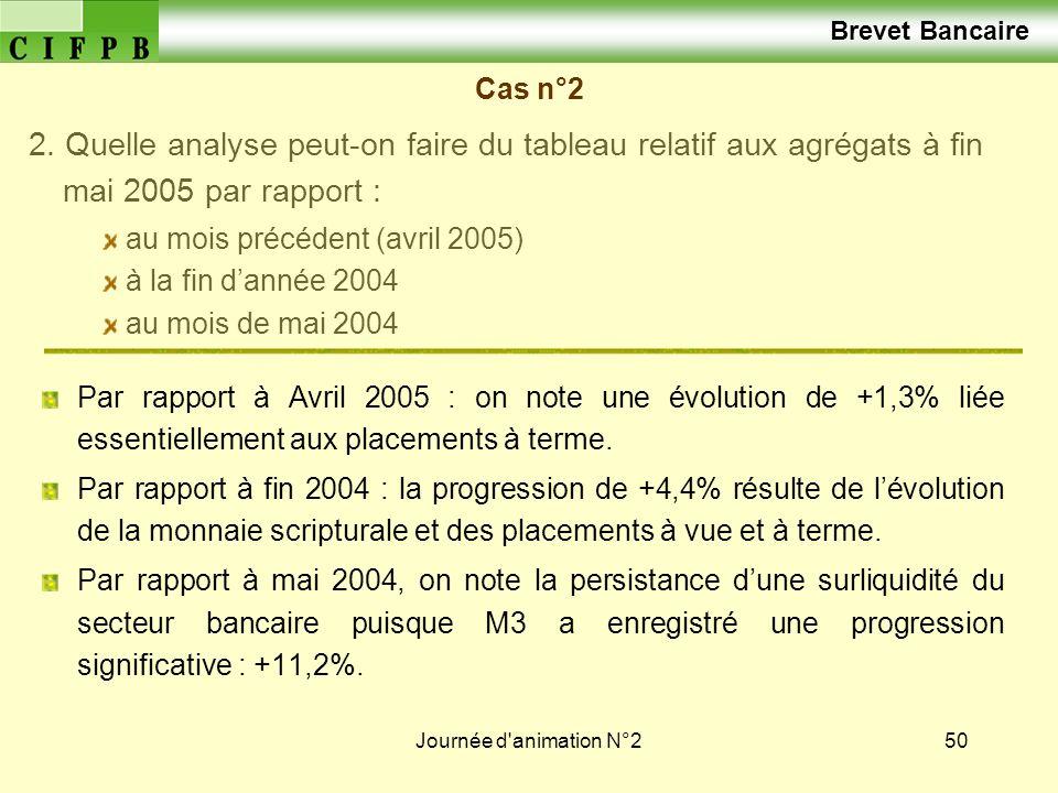 Brevet Bancaire Cas n°2. 2. Quelle analyse peut-on faire du tableau relatif aux agrégats à fin mai 2005 par rapport :