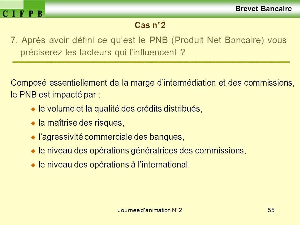 Brevet Bancaire Cas n°2. 7. Après avoir défini ce qu'est le PNB (Produit Net Bancaire) vous préciserez les facteurs qui l'influencent