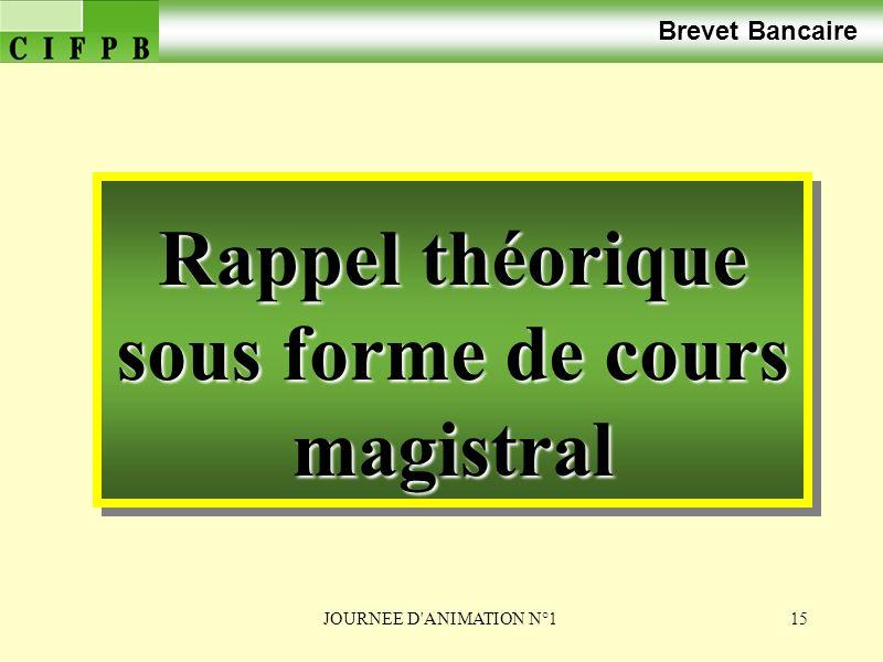 Rappel théorique sous forme de cours magistral
