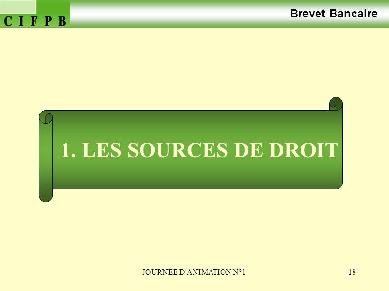 Brevet Bancaire 1. LES SOURCES DE DROIT JOURNEE D ANIMATION N°1