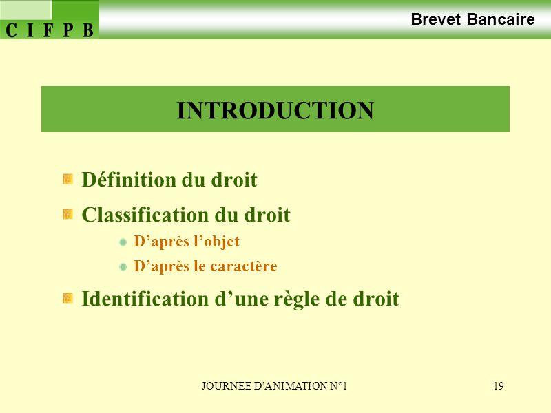 INTRODUCTION Brevet Bancaire Définition du droit