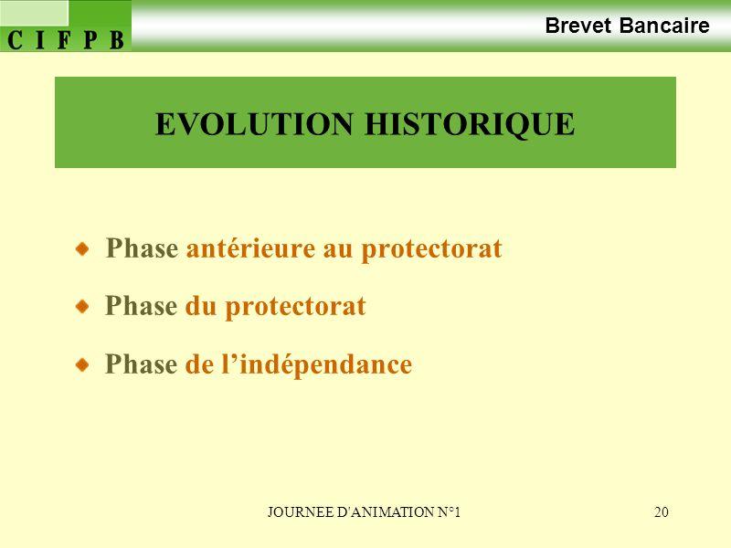 EVOLUTION HISTORIQUE Brevet Bancaire Phase antérieure au protectorat