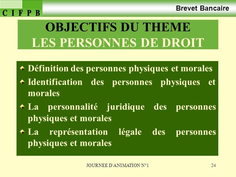 OBJECTIFS DU THEME LES PERSONNES DE DROIT