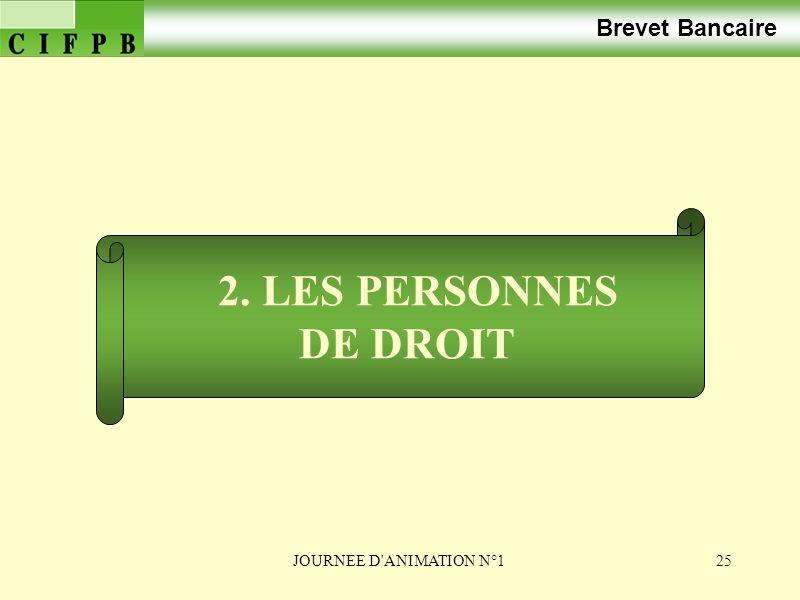 Brevet Bancaire 2. LES PERSONNES DE DROIT JOURNEE D ANIMATION N°1