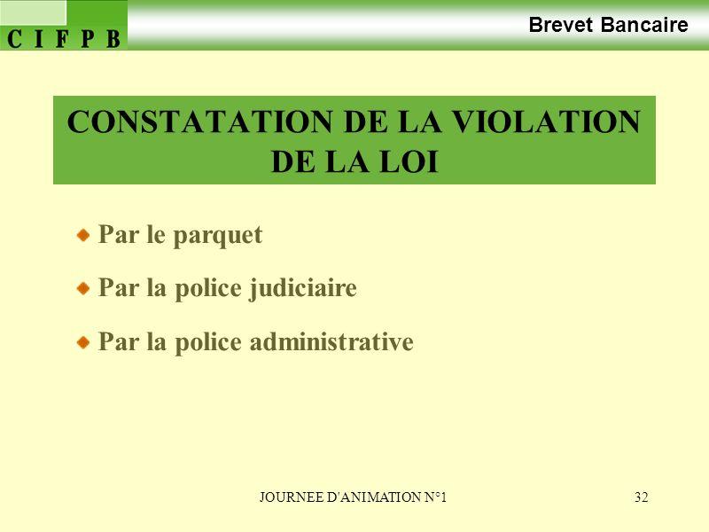 CONSTATATION DE LA VIOLATION DE LA LOI