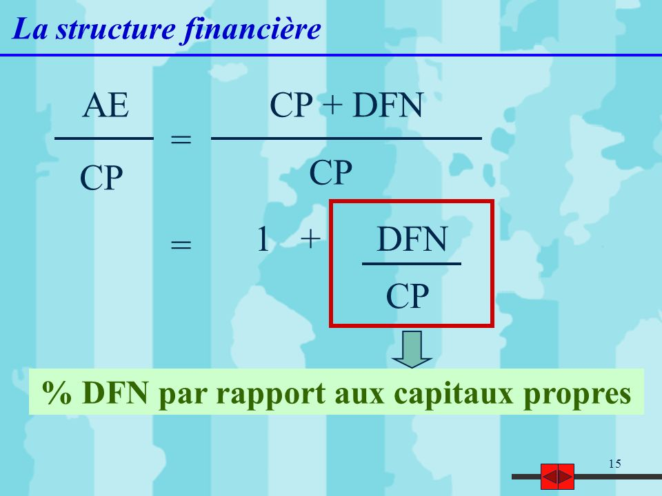 % DFN par rapport aux capitaux propres