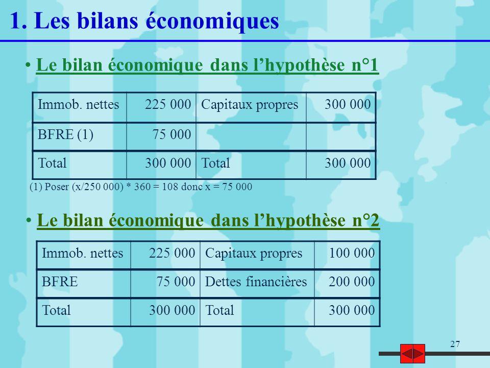 1. Les bilans économiques