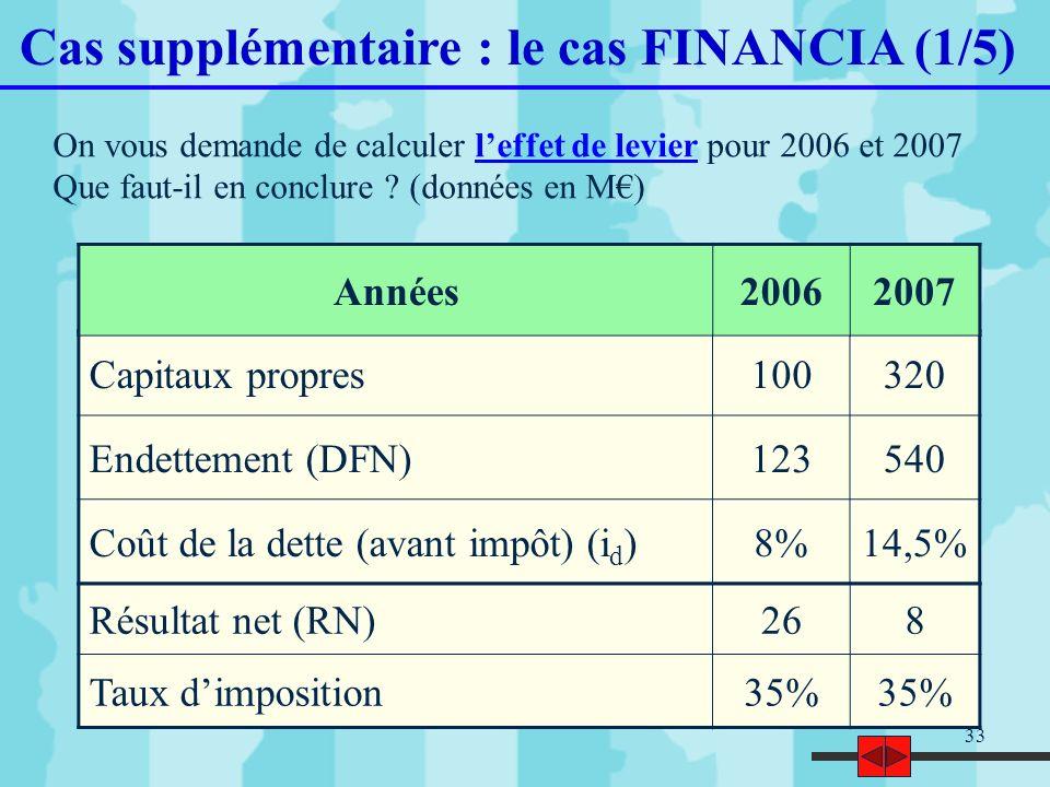 Cas supplémentaire : le cas FINANCIA (1/5)