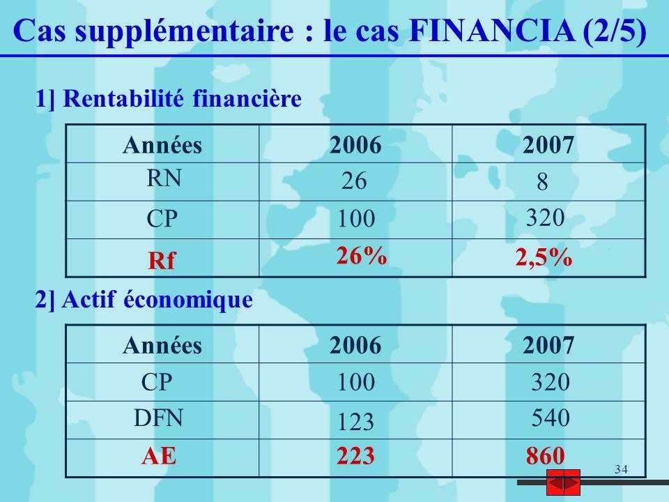Cas supplémentaire : le cas FINANCIA (2/5)