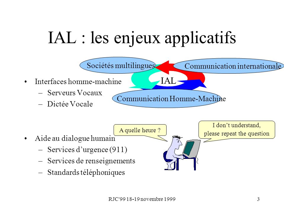 IAL : les enjeux applicatifs