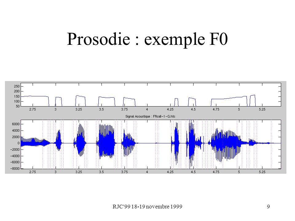 Prosodie : exemple F0 RJC 99 18-19 novembre 1999