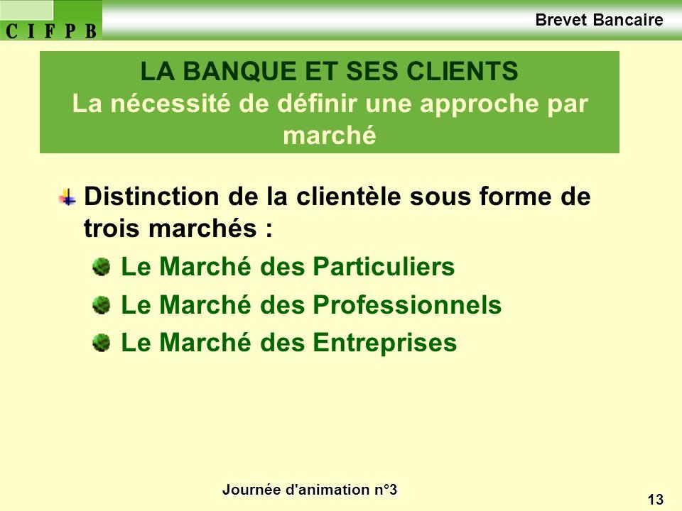 Distinction de la clientèle sous forme de trois marchés :