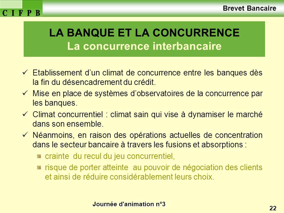 LA BANQUE ET LA CONCURRENCE La concurrence interbancaire