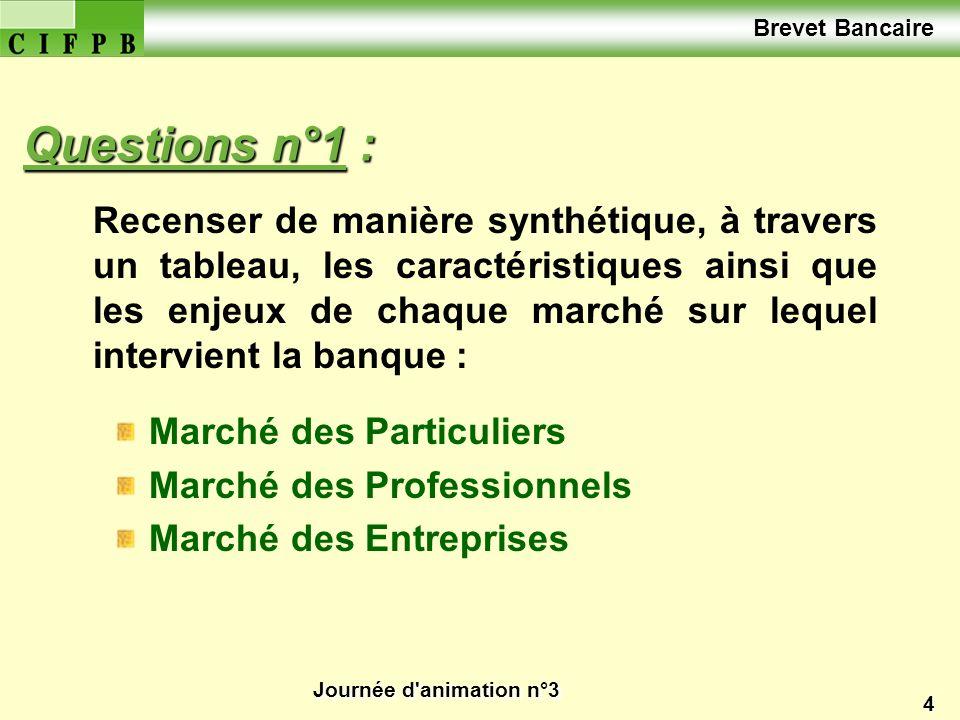 Brevet Bancaire Questions n°1 :