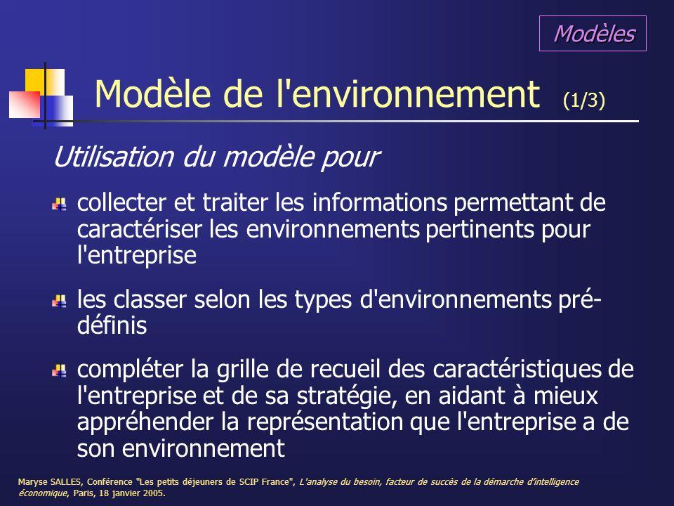 Modèle de l environnement (1/3)