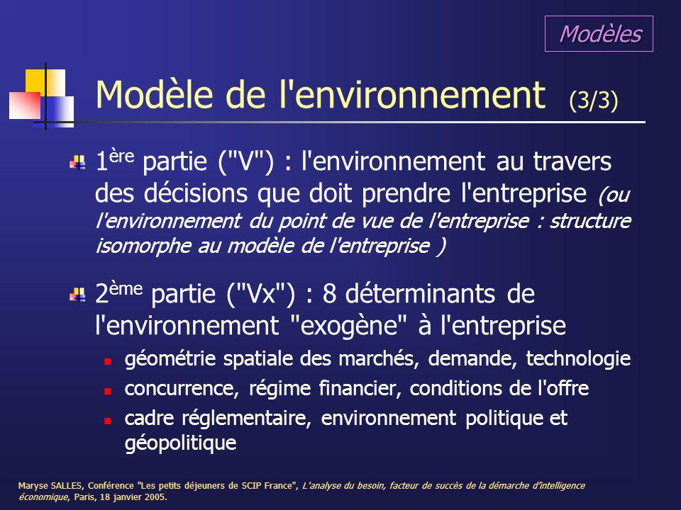 Modèle de l environnement (3/3)