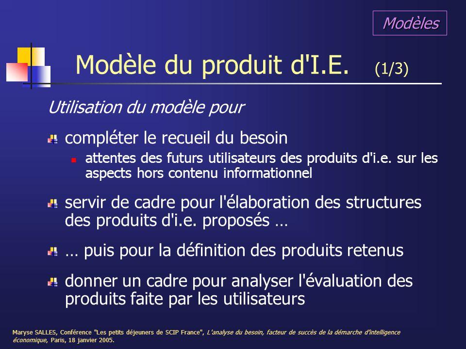 Modèle du produit d I.E. (1/3)