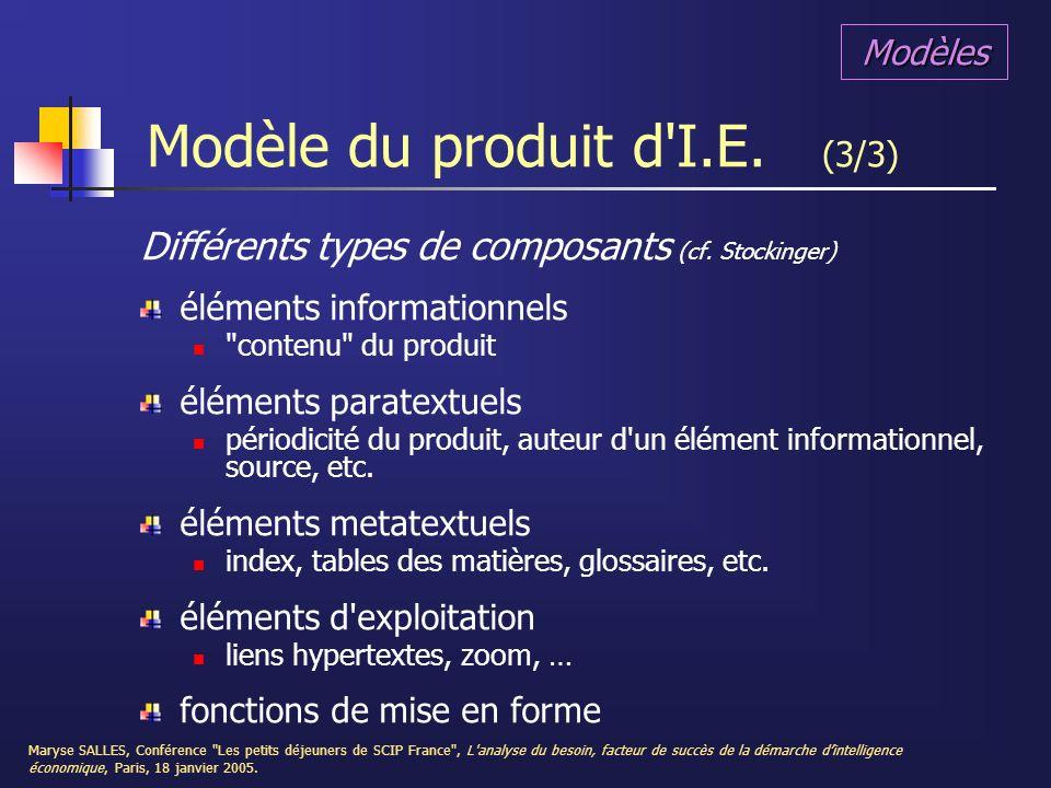 Modèle du produit d I.E. (3/3)