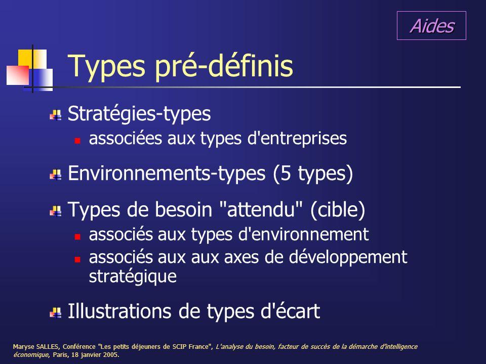 Types pré-définis Stratégies-types Environnements-types (5 types)