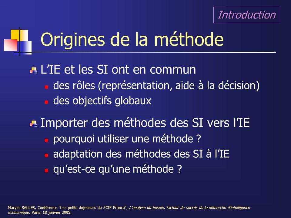 Origines de la méthode L'IE et les SI ont en commun