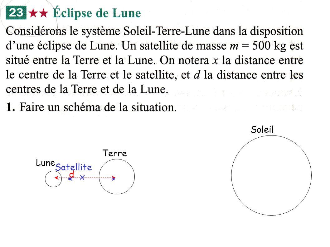Soleil Terre Lune Satellite d x