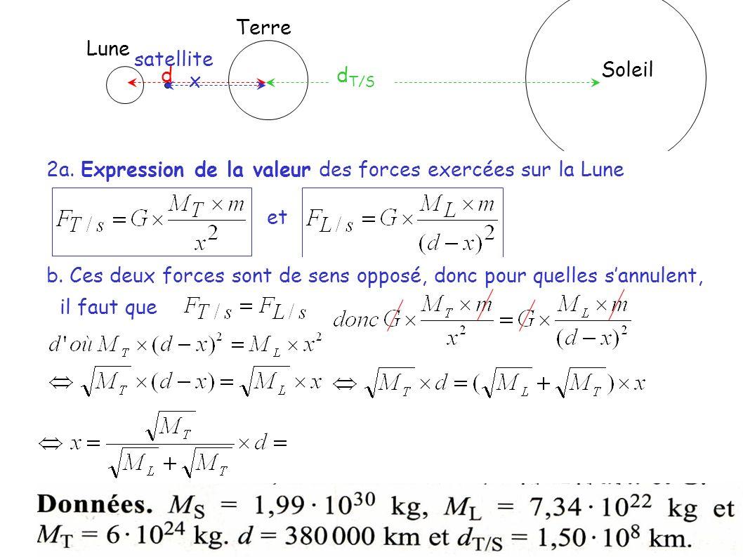 Terre Lune. satellite. Soleil. d. dT/S. x. 2a. Expression de la valeur des forces exercées sur la Lune.