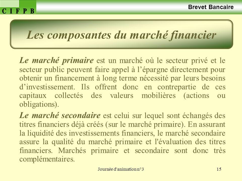 Les composantes du marché financier