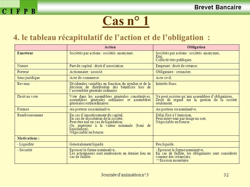 Brevet Bancaire Cas n° 1. 4. le tableau récapitulatif de l'action et de l'obligation : Action. Obligation.