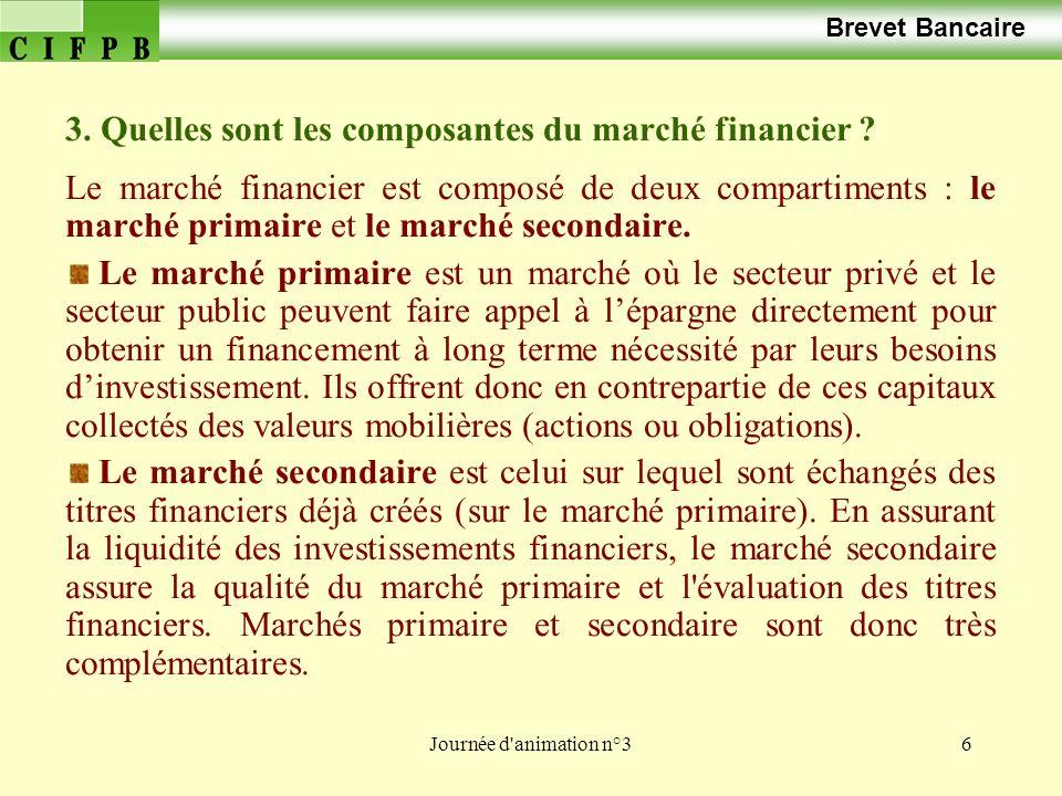 3. Quelles sont les composantes du marché financier