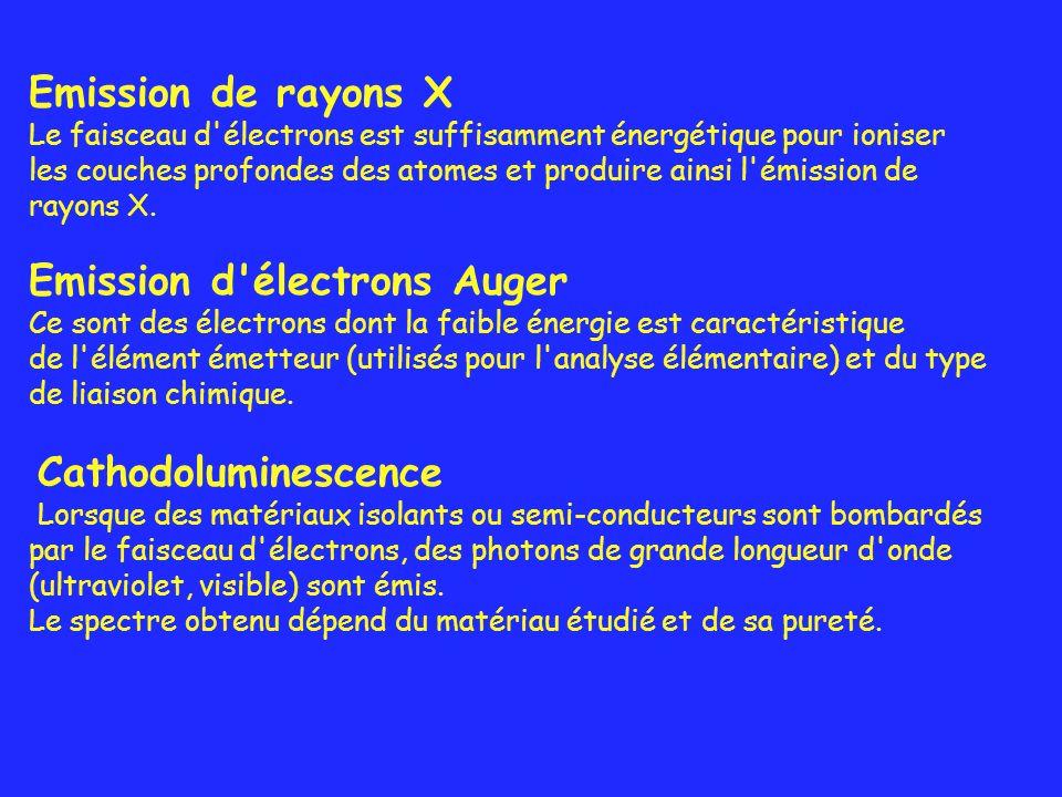 Emission d électrons Auger