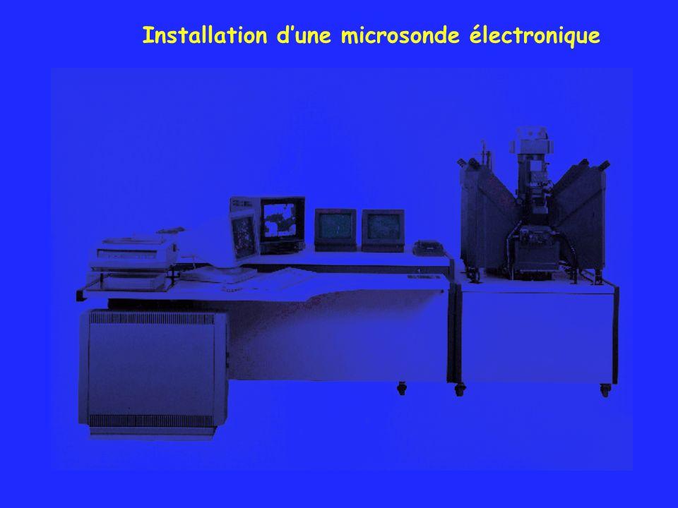 Installation d'une microsonde électronique