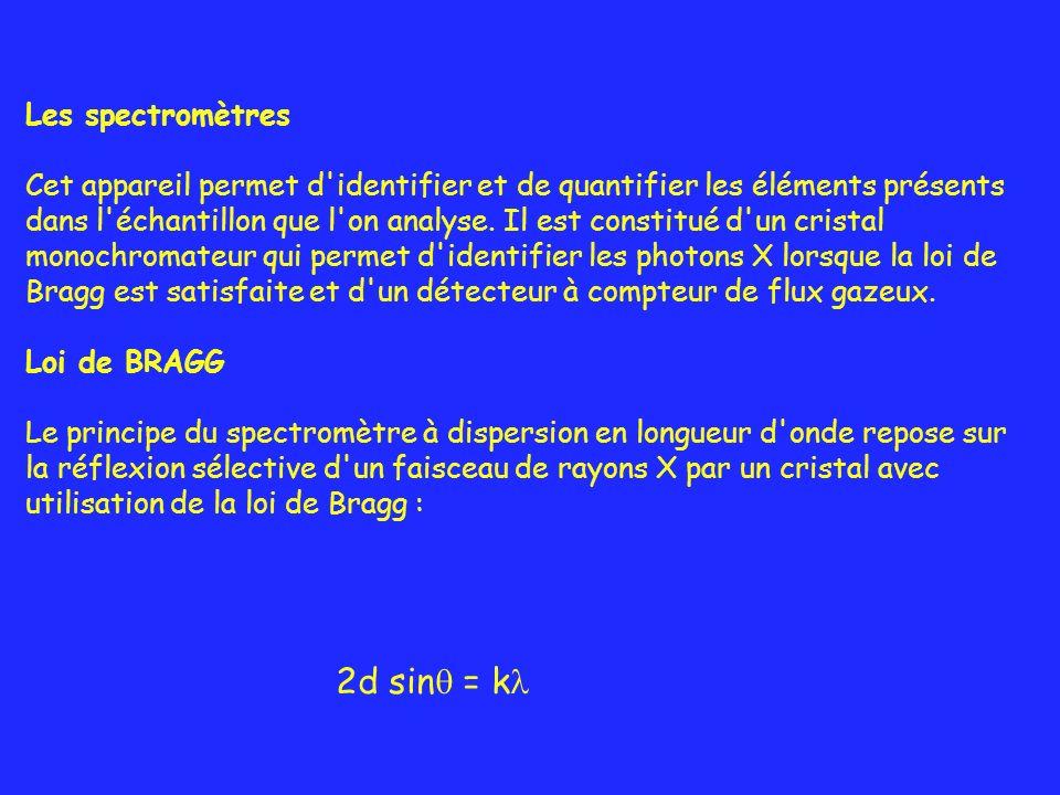 2d sin = kl Les spectromètres