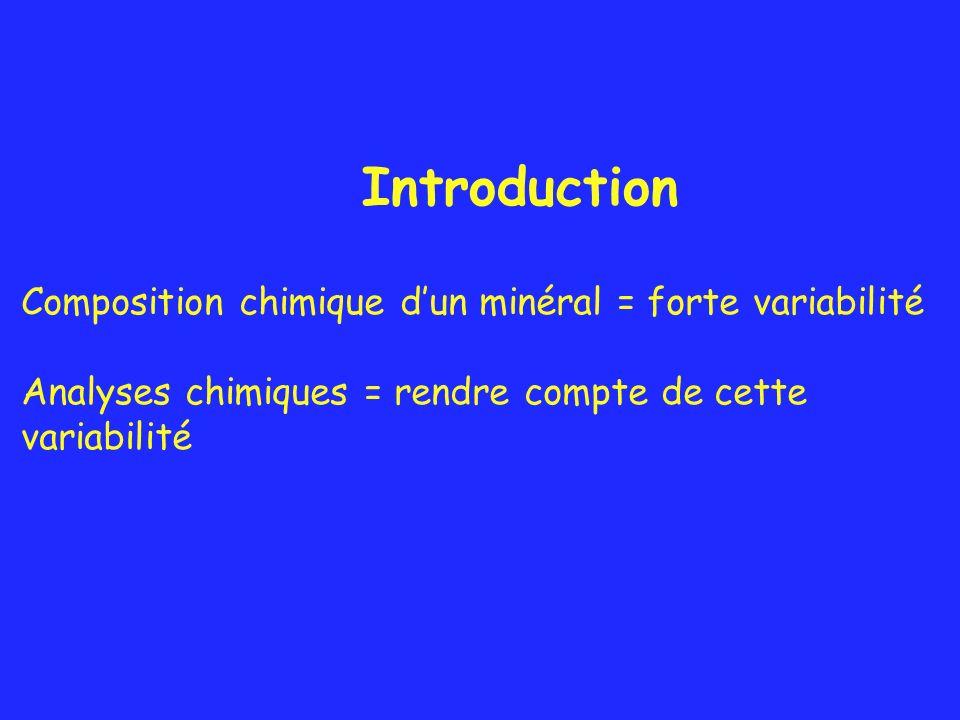 Introduction Composition chimique d'un minéral = forte variabilité