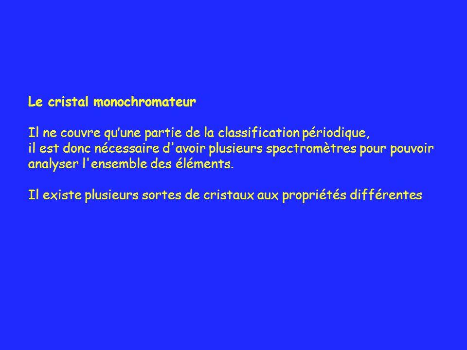 Le cristal monochromateur