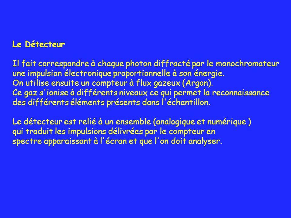 Le Détecteur Il fait correspondre à chaque photon diffracté par le monochromateur. une impulsion électronique proportionnelle à son énergie.