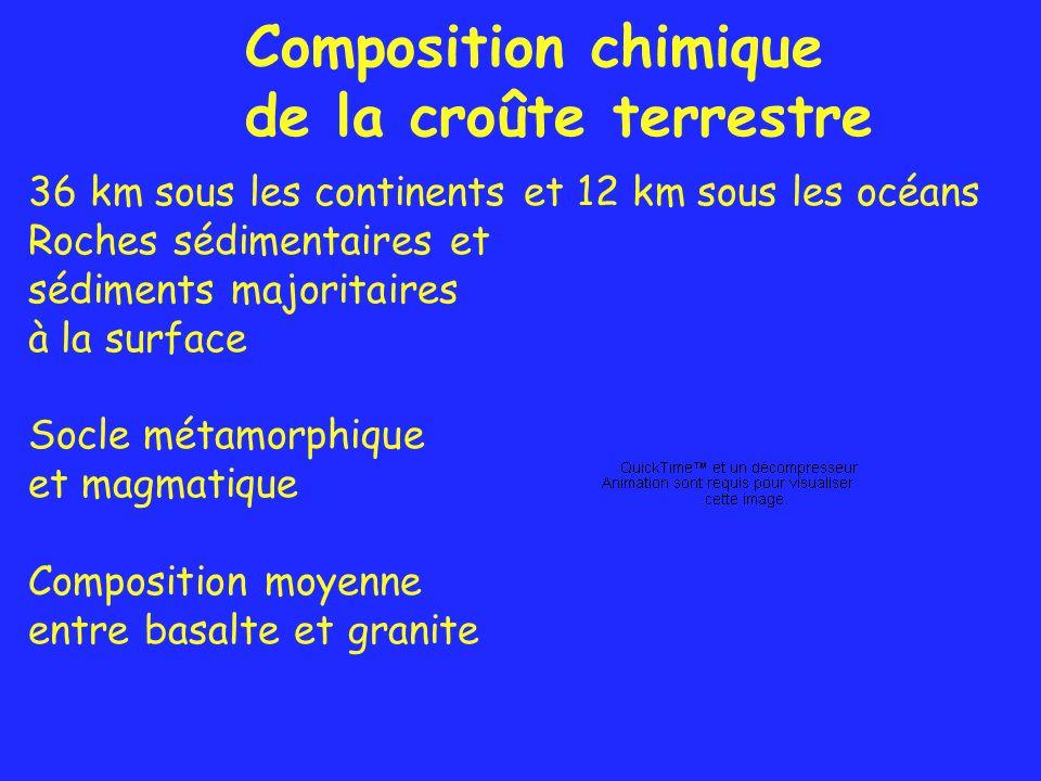 Composition chimique de la croûte terrestre