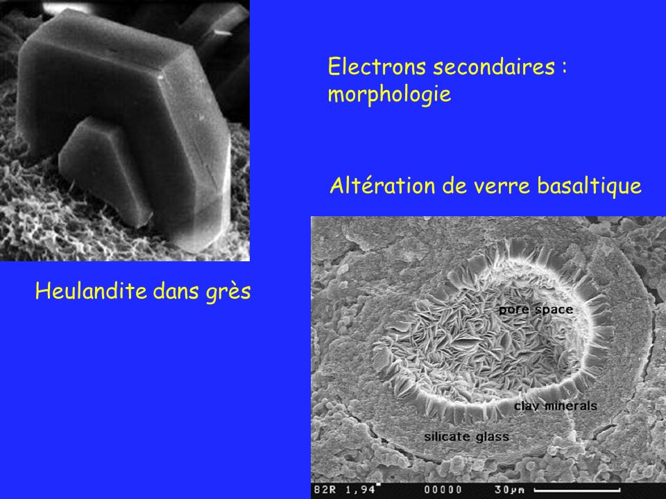 Electrons secondaires :