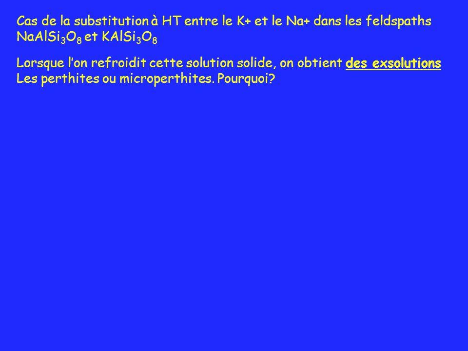 Cas de la substitution à HT entre le K+ et le Na+ dans les feldspaths
