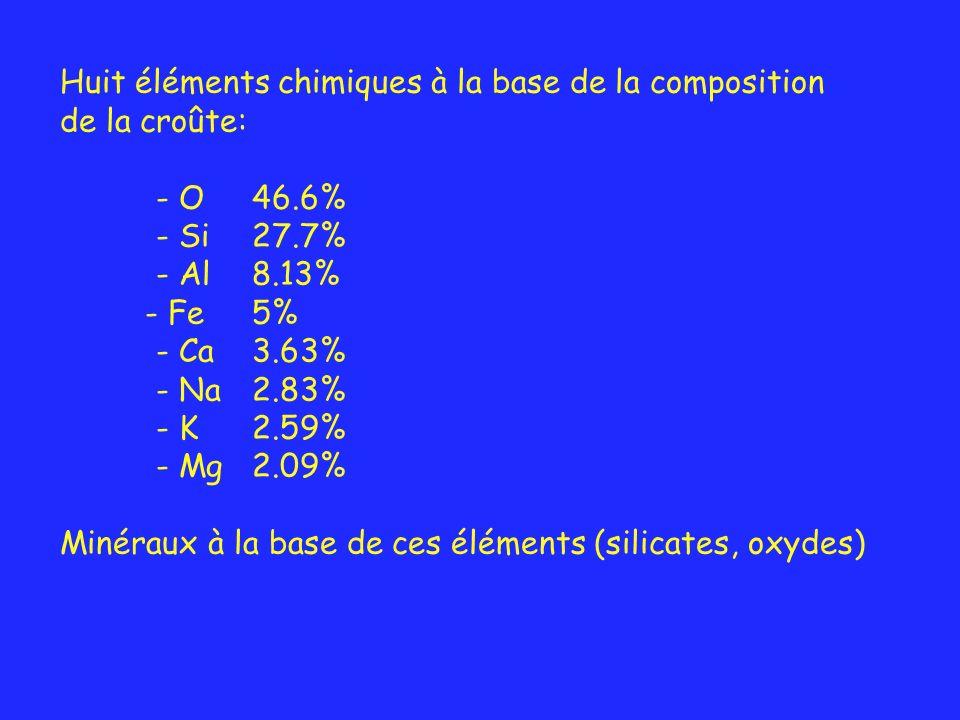 Huit éléments chimiques à la base de la composition
