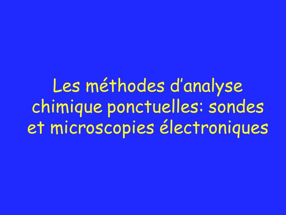 Les méthodes d'analyse chimique ponctuelles: sondes et microscopies électroniques