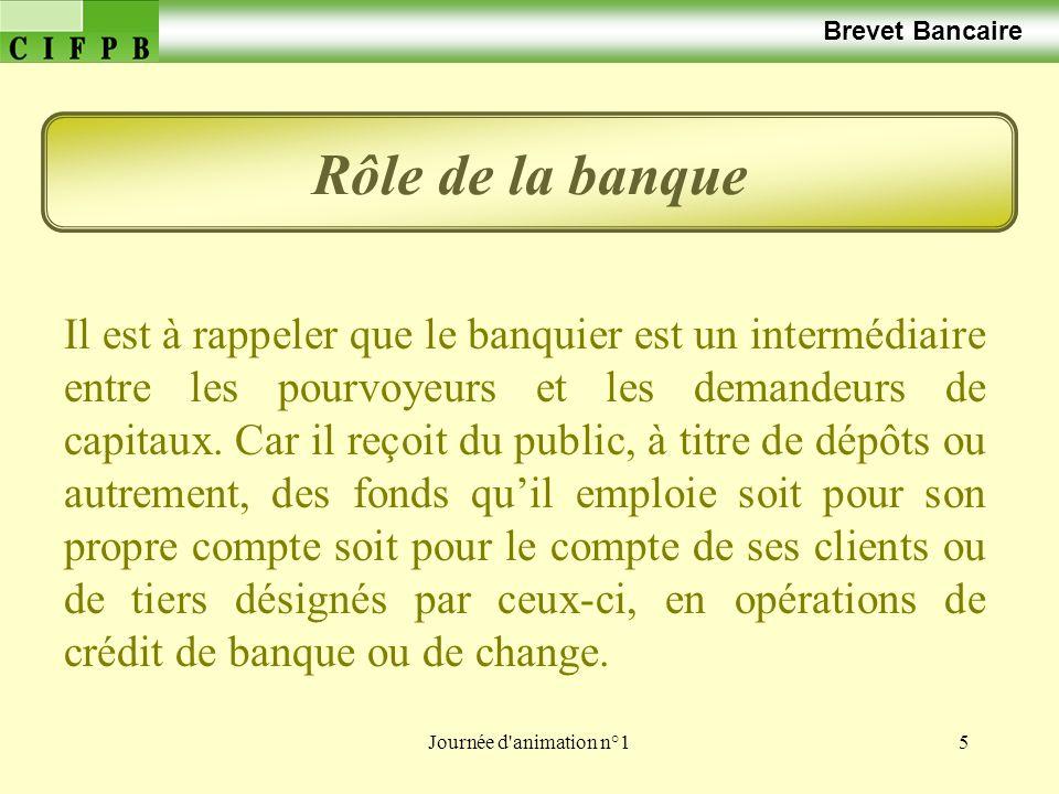 Brevet Bancaire Rôle de la banque.