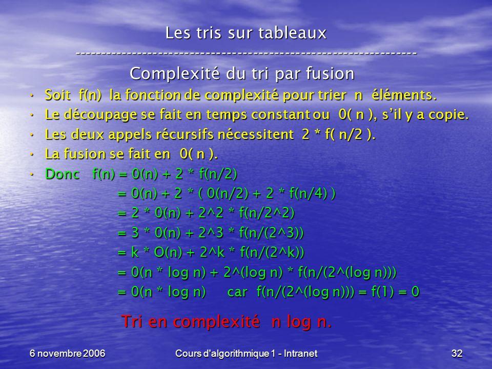 Complexité du tri par fusion