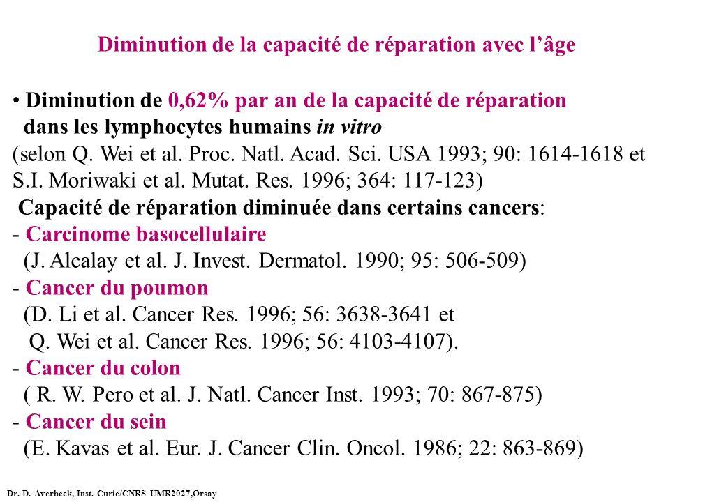 Diminution de la capacité de réparation avec l'âge