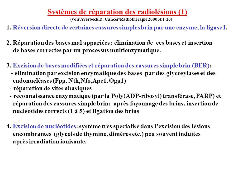 Systèmes de réparation des radiolésions (1)