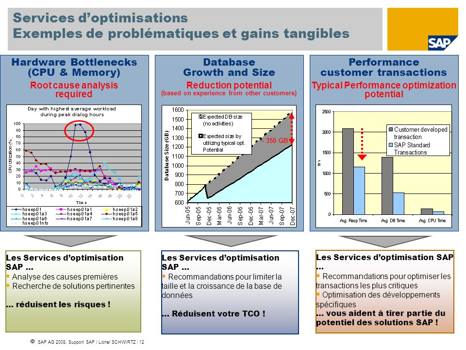 Services d'optimisations Exemples de problématiques et gains tangibles