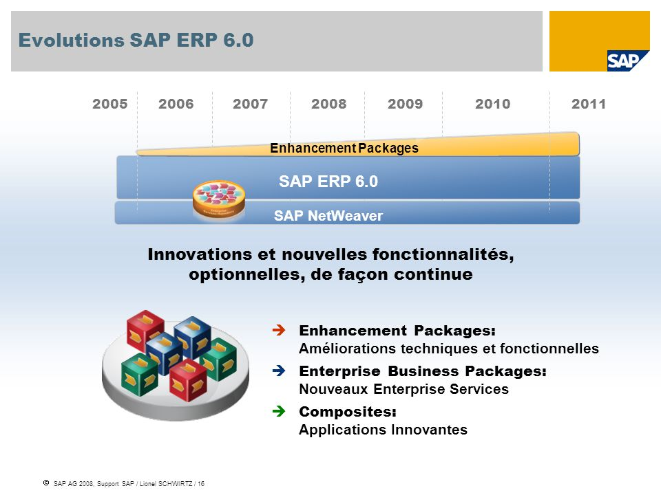 Evolutions SAP ERP 6.0 SAP ERP 6.0
